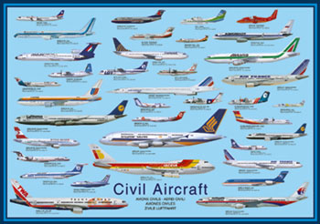 Airplane Pictures Poster